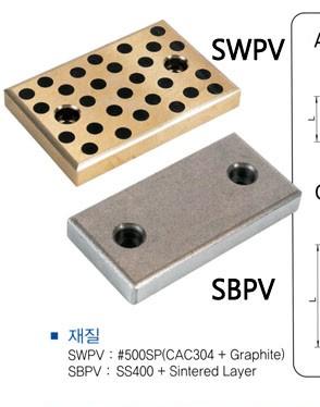 Bạc dầu SWPV / SBPV