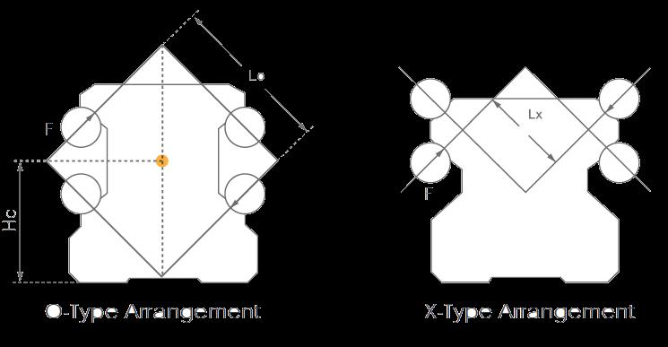 Thanh ray con trượt vuông, trượt tròn bi dẫn hướng chúng là gì? Bien-dang-thanh-truot-vuong